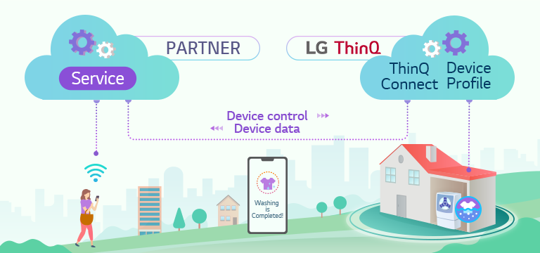 ThinQ Connect concept image to describe how it works