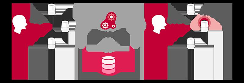 MWA 엔진의 동작 과정