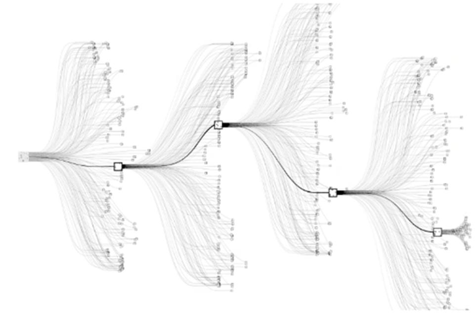 알파고에서 사용된 뉴럴 네트워크 구조 이미지