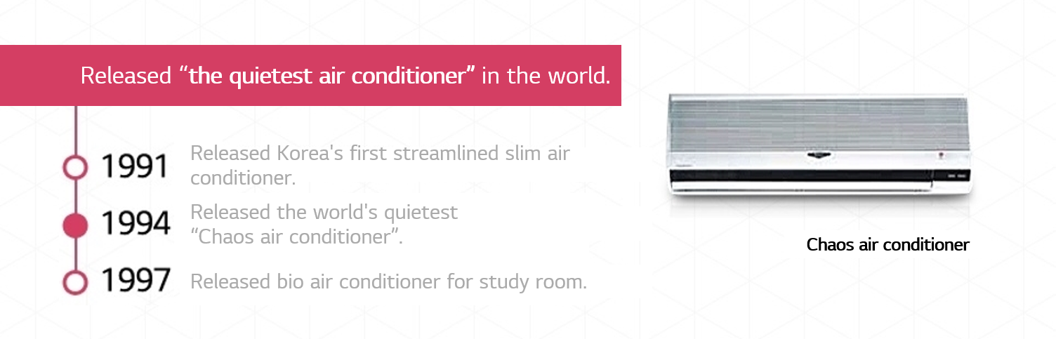 The quietest Goldstar air conditioner in the world