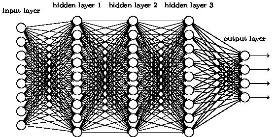 인공신경망