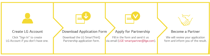 1 Create LG Account 2 Download 3 Send the Application to LGE-smartpartner@lge.com 4. inform you of the result by email